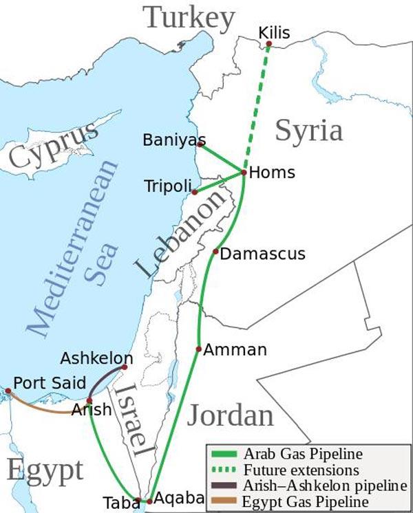 Oil Pipeline Agreement