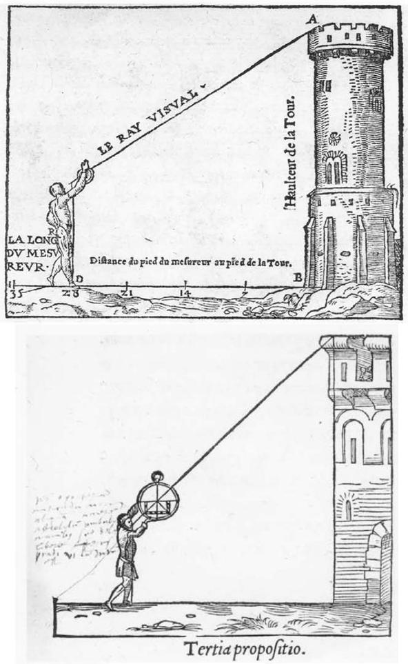 Measuring the height of a building with an astrolabe.